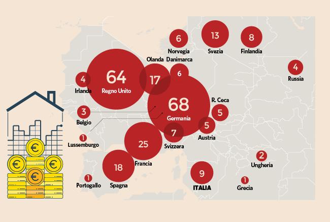 Berlino regina d'investimenti immobiliari in Europa